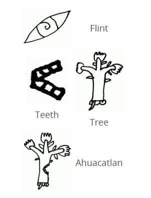 Alphabet aztèque (Nahuatl)