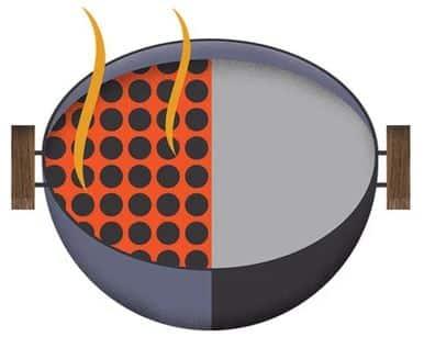 demi-cuisson barbecue mexicain